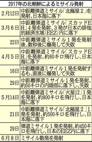 北朝鮮が不気味予告「日本列島が...