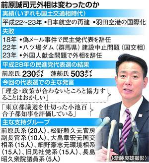 小沢氏に接近の前原氏、民共共闘...