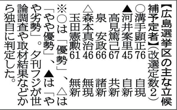 広島 選挙 区 候補 者