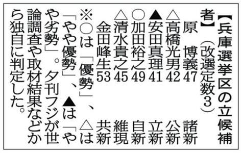 参議院 兵庫 選挙 区