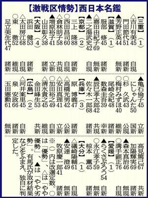 大阪 選挙 区 情勢