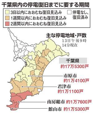 市 停電 原市 県 千葉 「停電情報」の地域に表示されていないにも関わらず、停電しているお客さまのお問い合わせについて(千葉県)|東京電力パワーグリッド株式会社