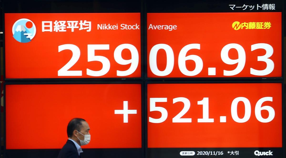 平均 株価 東証