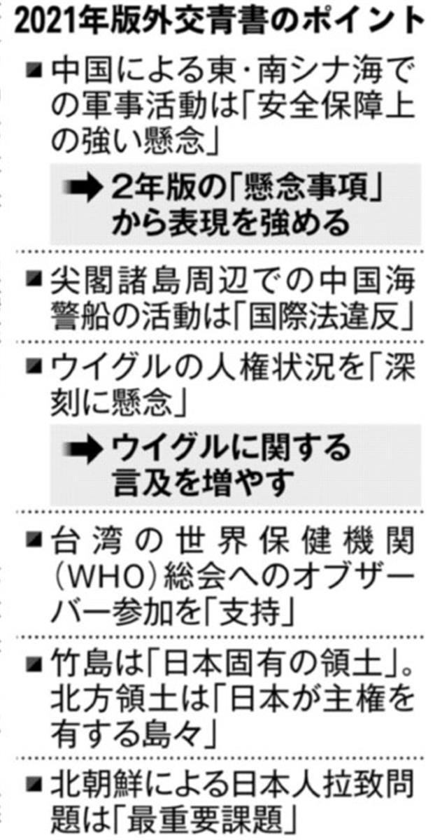 """尖閣諸島周辺では中国の海警船が""""違法""""に活動してい"""